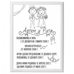 Постер на годовщину свадьбы арт.006