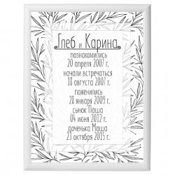 Постер на годовщину свадьбы арт.003