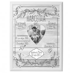 Постер на годовщину свадьбы арт.001